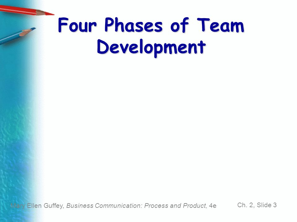 Mary Ellen Guffey, Business Communication: Process and Product, 4e Ch. 2, Slide 3 Four Phases of Team Development