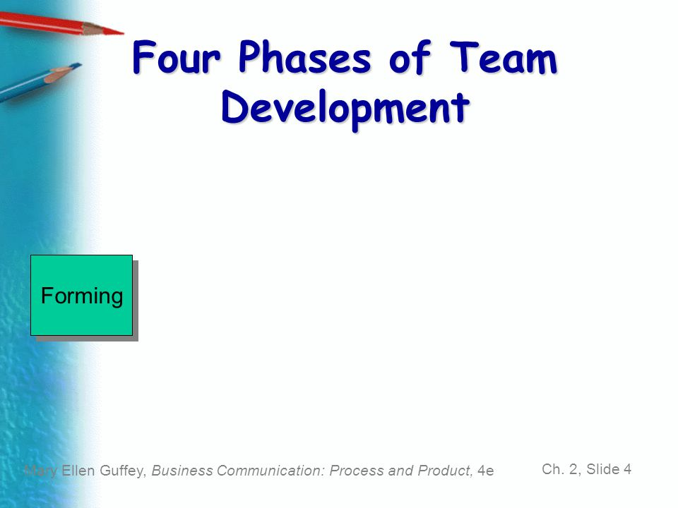 Mary Ellen Guffey, Business Communication: Process and Product, 4e Ch. 2, Slide 4 Four Phases of Team Development Forming