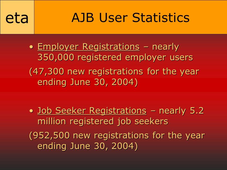 eta AJB User Statistics Employer Registrations – nearly 350,000 registered employer usersEmployer Registrations – nearly 350,000 registered employer u