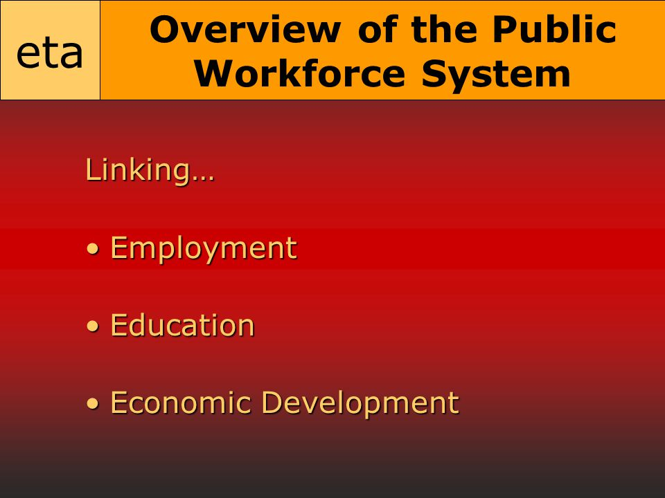 eta Overview of the Public Workforce System Linking… EmploymentEmployment EducationEducation Economic DevelopmentEconomic Development