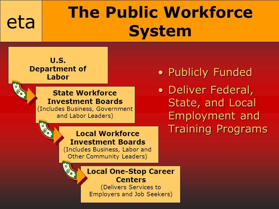 eta The Public Workforce System U.S.