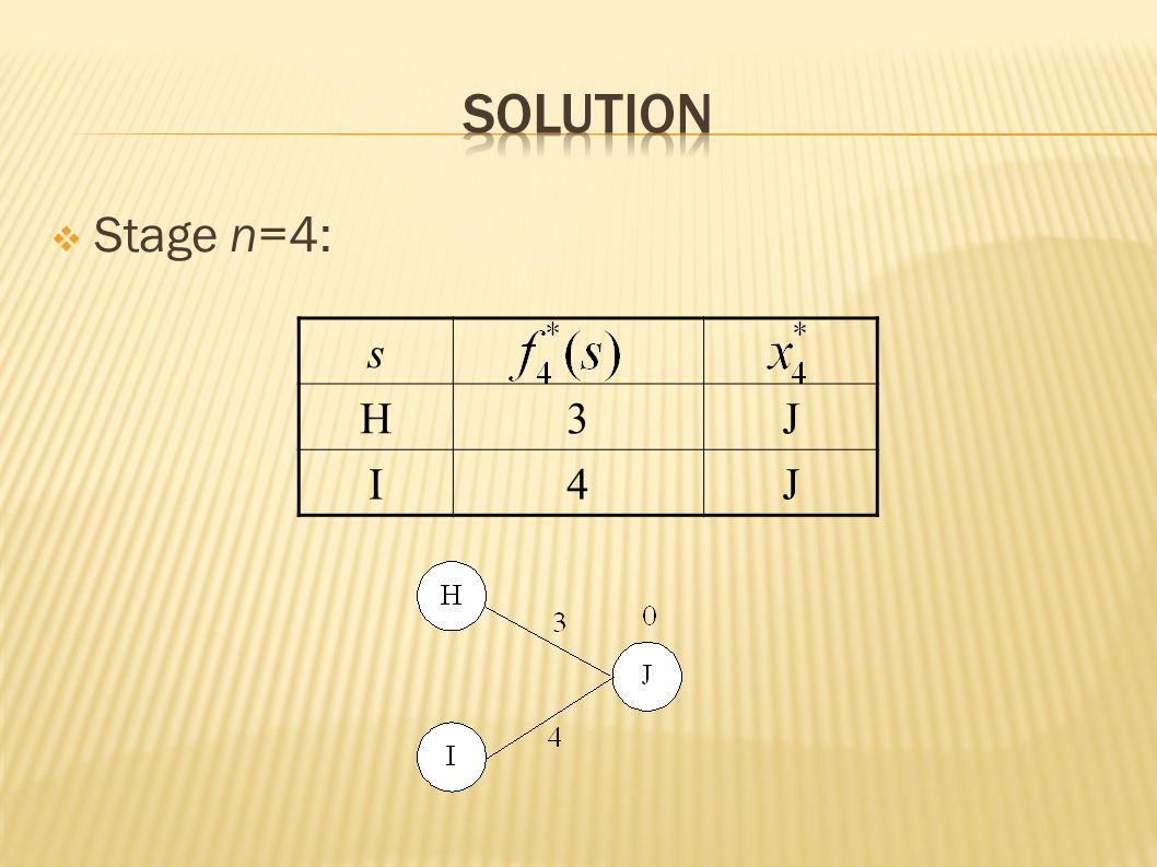  Stage n=4: s H3J I4J
