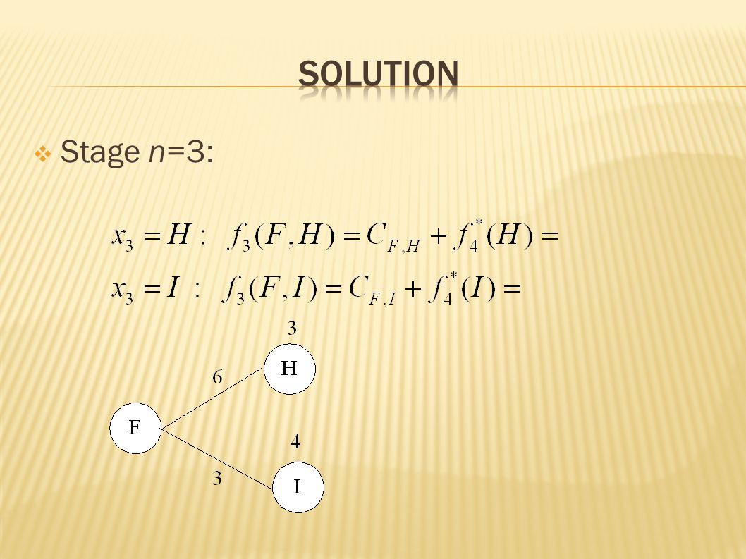  Stage n=3: