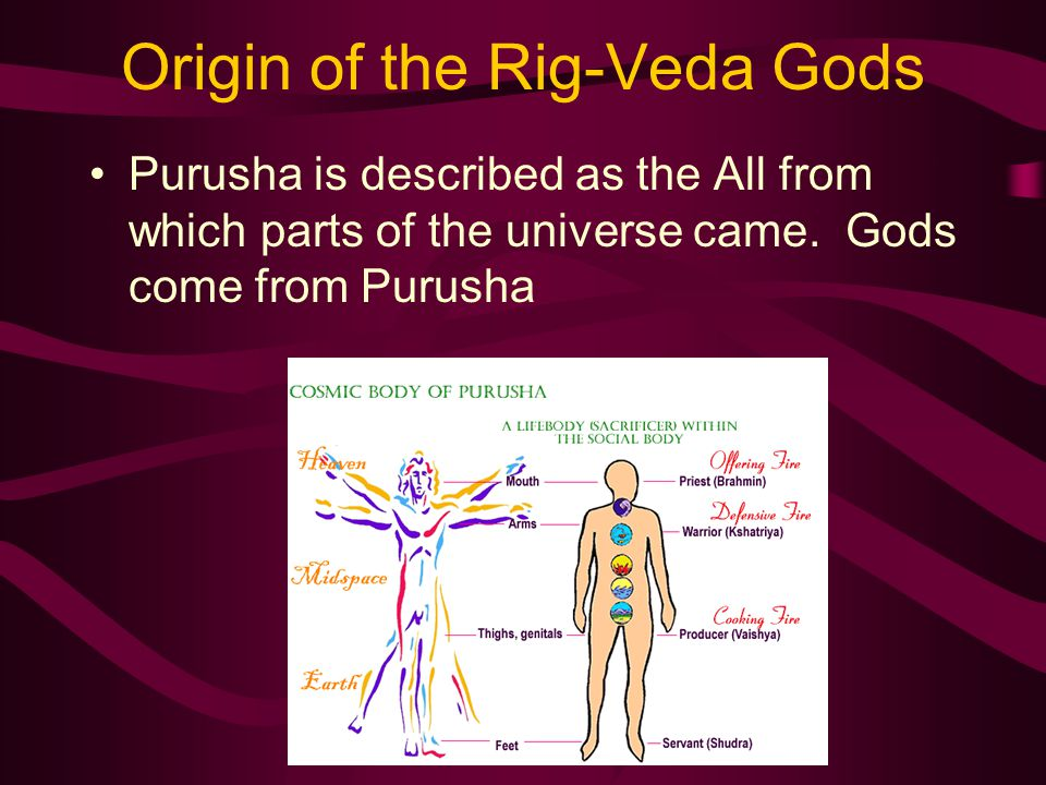 Origin of the Rig-Veda Gods Purusha is described as the All from which parts of the universe came.