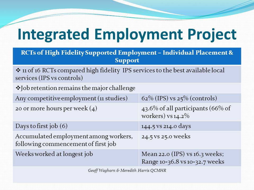RCTs of High Fidelity Supported Employment – Individual Placement & Support  11 of 16 RCTs compared high fidelity IPS services to the best available local services (IPS vs controls)  Job retention remains the major challenge Any competitive employment (11 studies)62% (IPS) vs 25% (controls) 20 or more hours per week (4)43.6% of all participants (66% of workers) vs 14.2% Days to first job (6)144.5 vs 214.0 days Accumulated employment among workers, following commencement of first job 24.5 vs 25.0 weeks Weeks worked at longest jobMean 22.0 (IPS) vs 16.3 weeks; Range 10-36.8 vs 10-32.7 weeks Geoff Waghorn & Meredith Harris QCMHR Integrated Employment Project