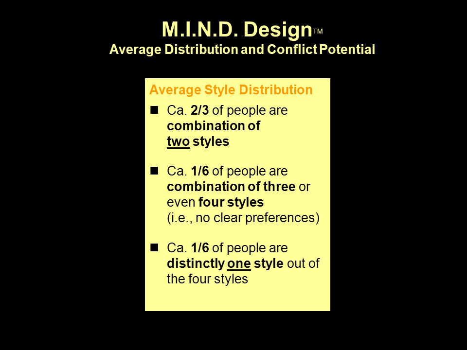 Average Style Distribution Ca. 2/3 of people are combination of two styles Ca.