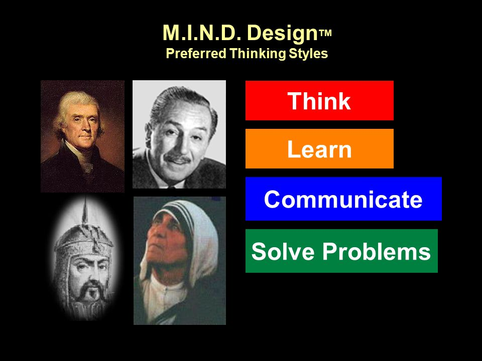 Think Learn Communicate Solve Problems