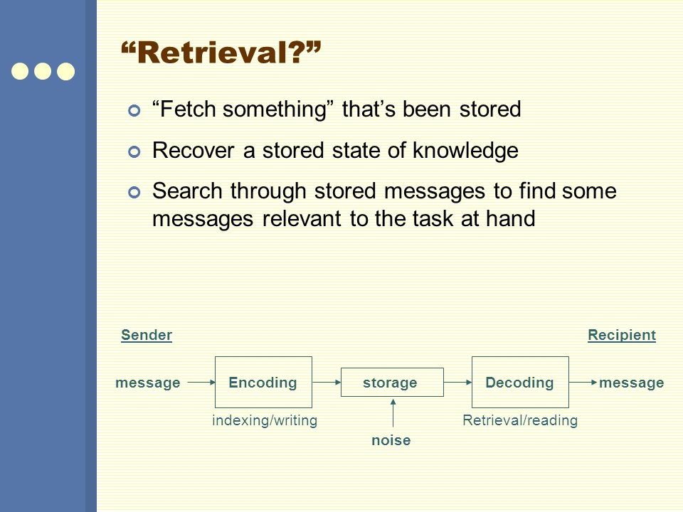Retrieval Fetch something that's been stored Recover a stored state of knowledge Search through stored messages to find some messages relevant to the task at hand SenderRecipient EncodingDecoding storage message noise indexing/writingRetrieval/reading