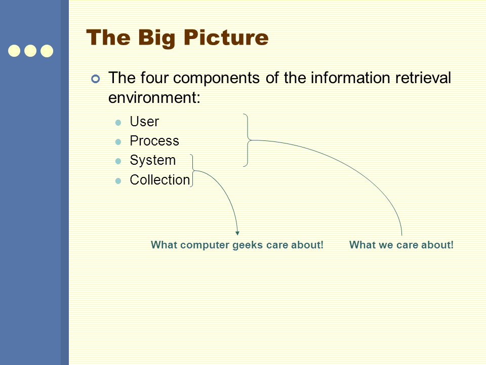 The Big Picture The four components of the information retrieval environment: User Process System Collection What computer geeks care about.
