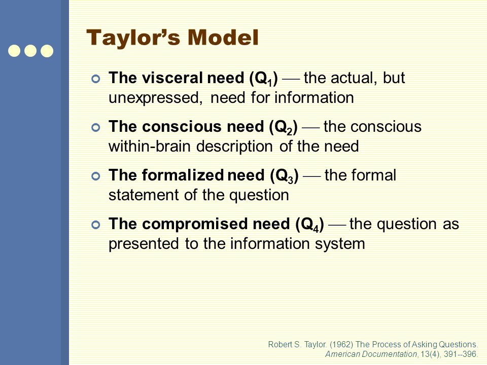 Taylor's Model The visceral need (Q 1 )  the actual, but unexpressed, need for information The conscious need (Q 2 )  the conscious within-brain description of the need The formalized need (Q 3 )  the formal statement of the question The compromised need (Q 4 )  the question as presented to the information system Robert S.