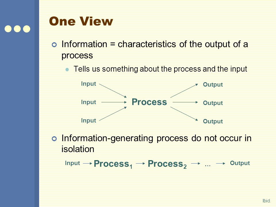 One View Information = characteristics of the output of a process Tells us something about the process and the input Information-generating process do not occur in isolation Ibid.