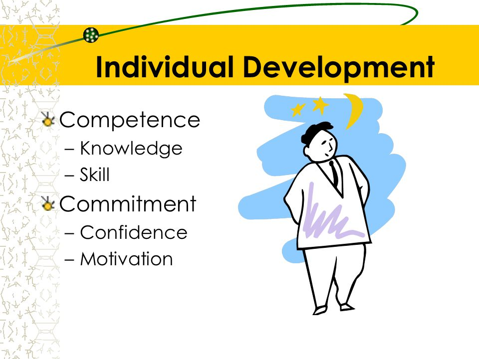Individual Development Competence –Knowledge –Skill Commitment –Confidence –Motivation