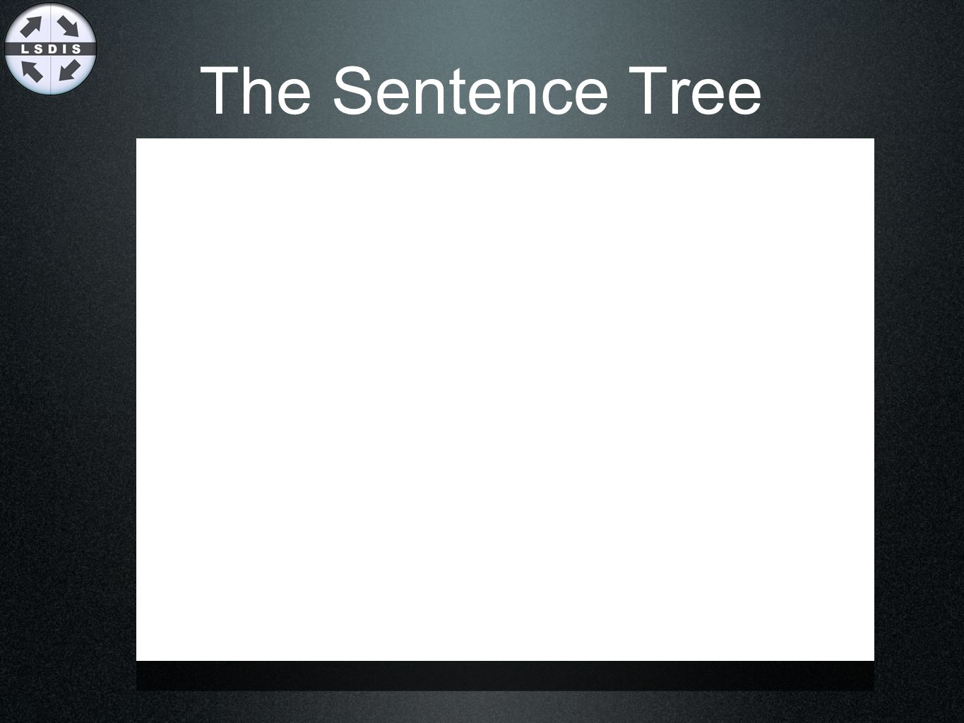 The Sentence Tree (ROOT [69.474] (S [69.371] (NP [20.560] (NNP [8.264] Tiger) (NNP [9.812] Woods)) (VP [47.672] (VBZ [11.074] donates) (PP [31.541] (T