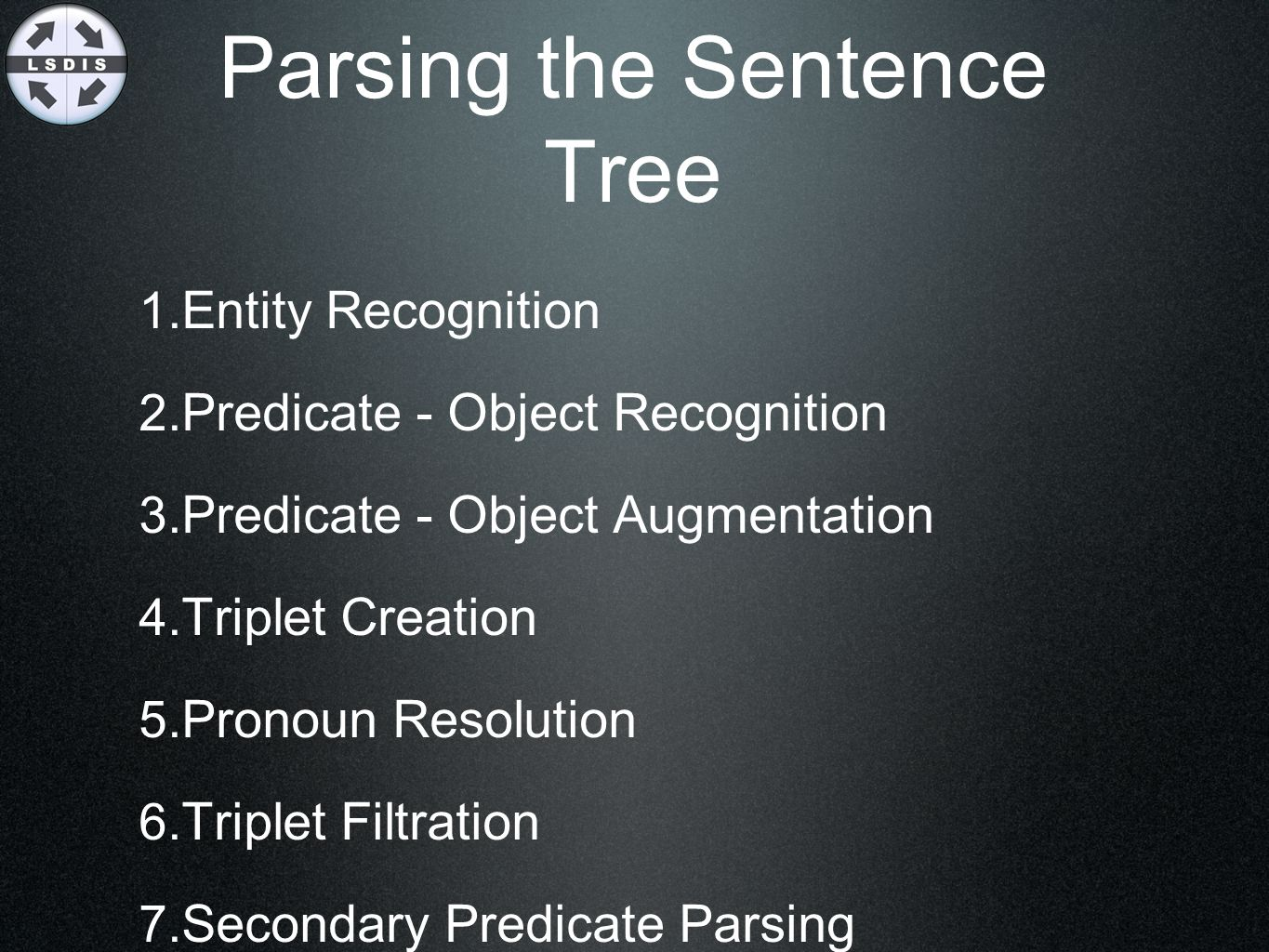 Parsing the Sentence Tree 1. Entity Recognition 2. Predicate - Object Recognition 3. Predicate - Object Augmentation 4. Triplet Creation 5. Pronoun Re