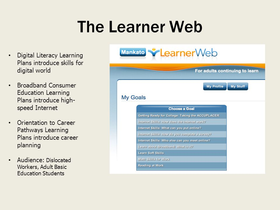 The Learner Web Digital Literacy Learning Plans introduce skills for digital world Broadband Consumer Education Learning Plans introduce high- speed Internet Orientation to Career Pathways Learning Plans introduce career planning Audience: Dislocated Workers, Adult Basic Education Students
