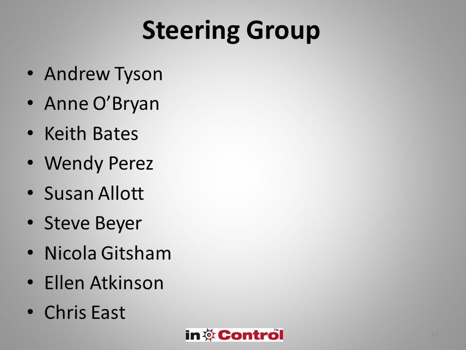 Steering Group Andrew Tyson Anne O'Bryan Keith Bates Wendy Perez Susan Allott Steve Beyer Nicola Gitsham Ellen Atkinson Chris East 10