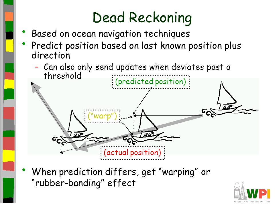 Dead Reckoning When prediction differs, get warping or rubber-banding effect (predicted position) (actual position) ( warp ) Based on ocean navigation techniques Predict position based on last known position plus direction –Can also only send updates when deviates past a threshold