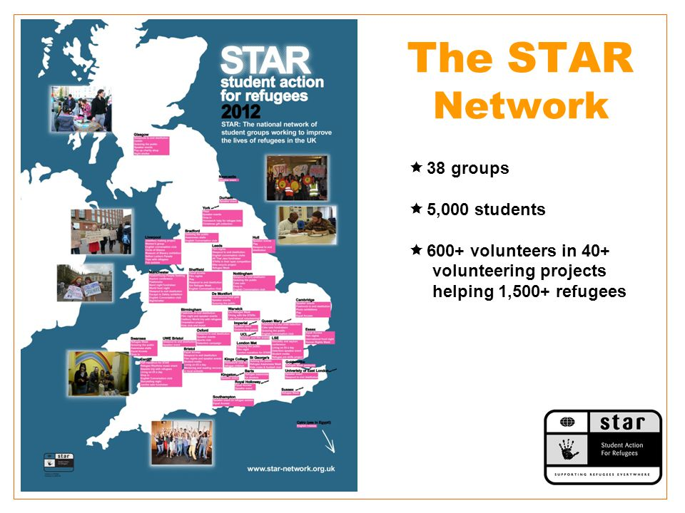 STAR National www.star-network.org.uk  Resources  Training  National Conference  Ideas from around the network  Information about refugees  National campaigns  Volunteering support  Website  Social Media STAR (Student Action for Refugees) @STARnational