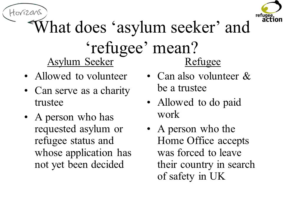 What does 'asylum seeker' and 'refugee' mean.