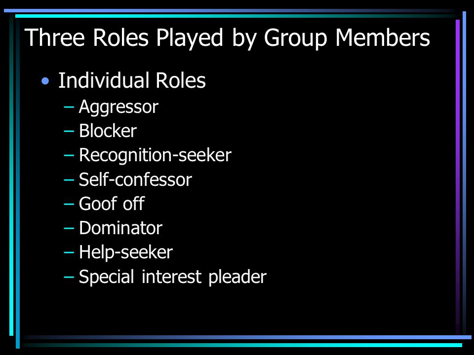 Three Roles Played by Group Members Individual Roles –Aggressor –Blocker –Recognition-seeker –Self-confessor –Goof off –Dominator –Help-seeker –Specia