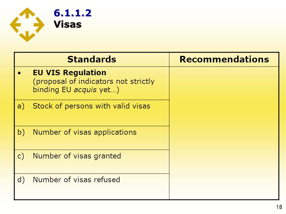 6.1.1.2 Visas 18 StandardsRecommendations EU VIS Regulation (proposal of indicators not strictly binding EU acquis yet…) a)Stock of persons with valid
