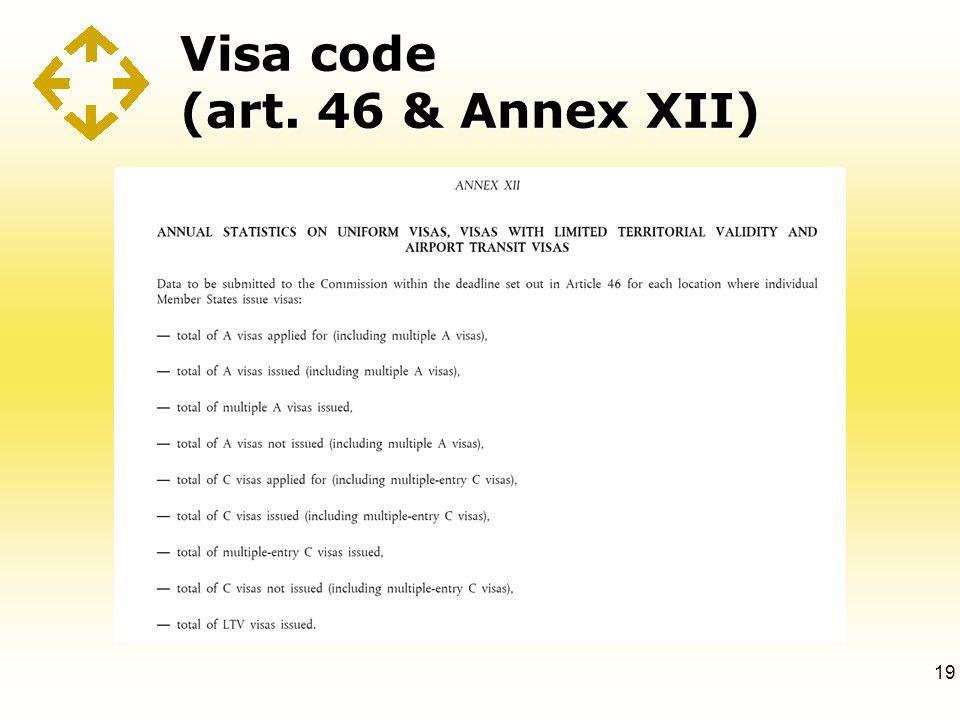 Visa code (art. 46 & Annex XII) 19