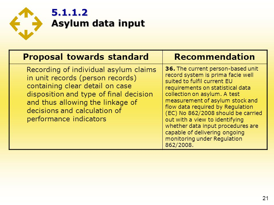 5.1.1.2 Asylum data input 21 Proposal towards standardRecommendation Recording of individual asylum claims in unit records (person records) containing