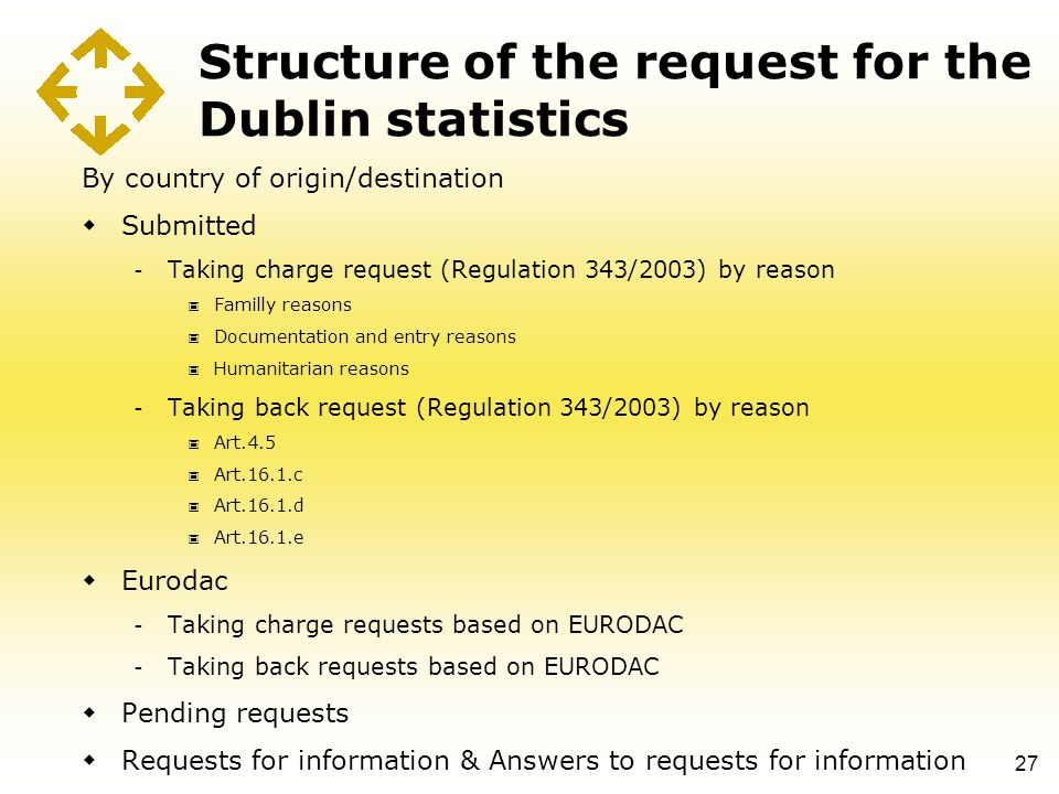 Structure of the request for the Dublin statistics By country of origin/destination  Submitted - Taking charge request (Regulation 343/2003) by reaso