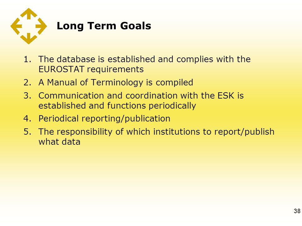Long Term Goals 1.The database is established and complies with the EUROSTAT requirements 2.A Manual of Terminology is compiled 3.Communication and co
