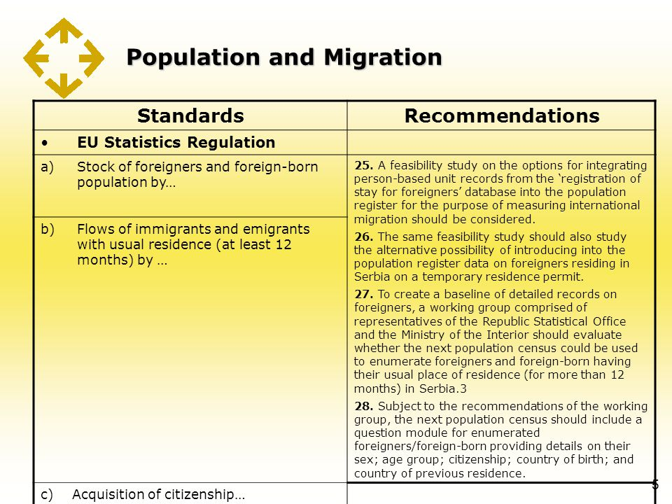 Population and Migration 5 StandardsRecommendations EU Statistics Regulation a)Stock of foreigners and foreign-born population by… 25. A feasibility s