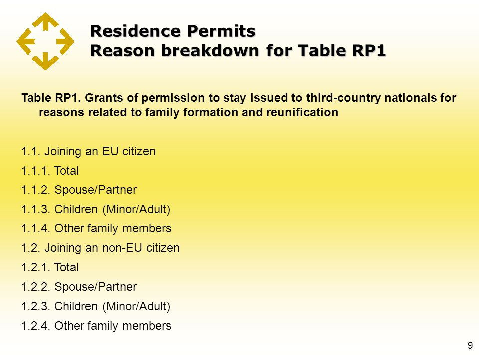 Residence Permits Reason breakdown for Table RP1 9 Table RP1. Grants of permission to stay issued to third-country nationals for reasons related to fa