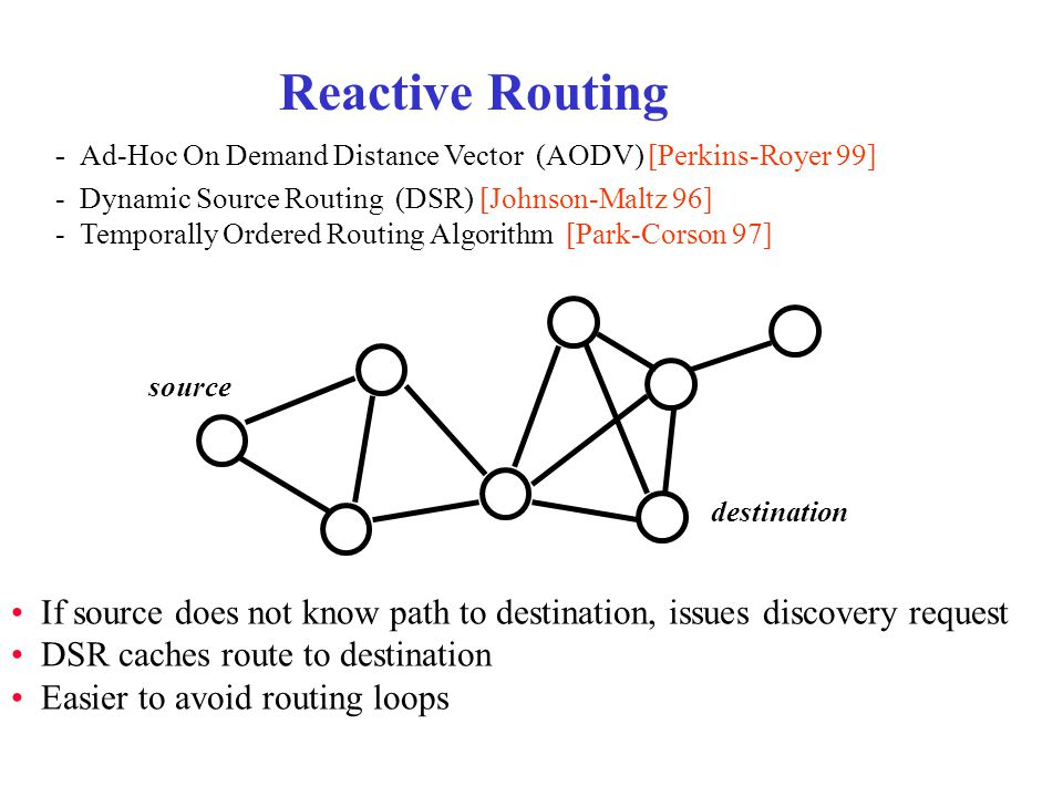 Reactive Routing - Ad-Hoc On Demand Distance Vector (AODV) [Perkins-Royer 99] - Dynamic Source Routing (DSR) [Johnson-Maltz 96] - Temporally Ordered Routing Algorithm [Park-Corson 97] If source does not know path to destination, issues discovery request DSR caches route to destination Easier to avoid routing loops source destination