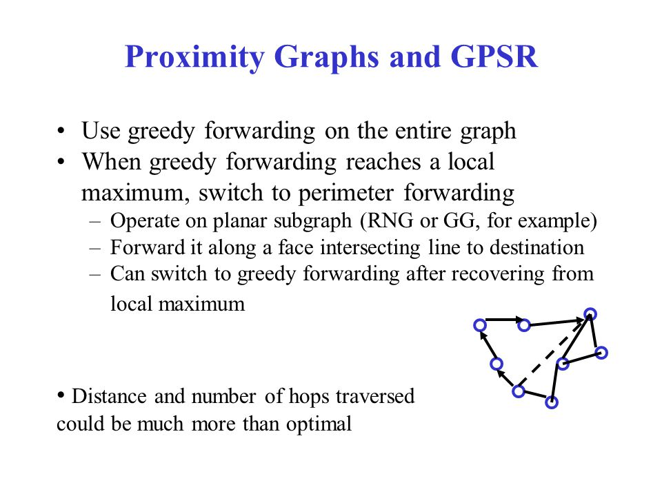 Proximity Graphs and GPSR Use greedy forwarding on the entire graph When greedy forwarding reaches a local maximum, switch to perimeter forwarding –Operate on planar subgraph (RNG or GG, for example) –Forward it along a face intersecting line to destination –Can switch to greedy forwarding after recovering from local maximum Distance and number of hops traversed could be much more than optimal