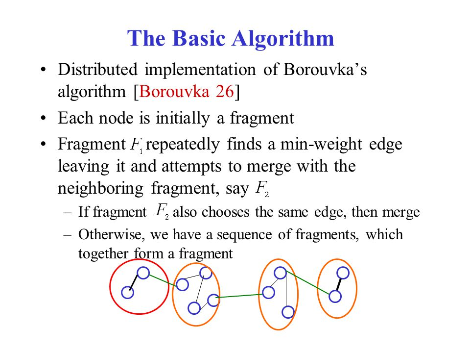The Basic Algorithm Distributed implementation of Borouvka's algorithm [Borouvka 26] Each node is initially a fragment Fragment repeatedly finds a min-weight edge leaving it and attempts to merge with the neighboring fragment, say –If fragment also chooses the same edge, then merge –Otherwise, we have a sequence of fragments, which together form a fragment