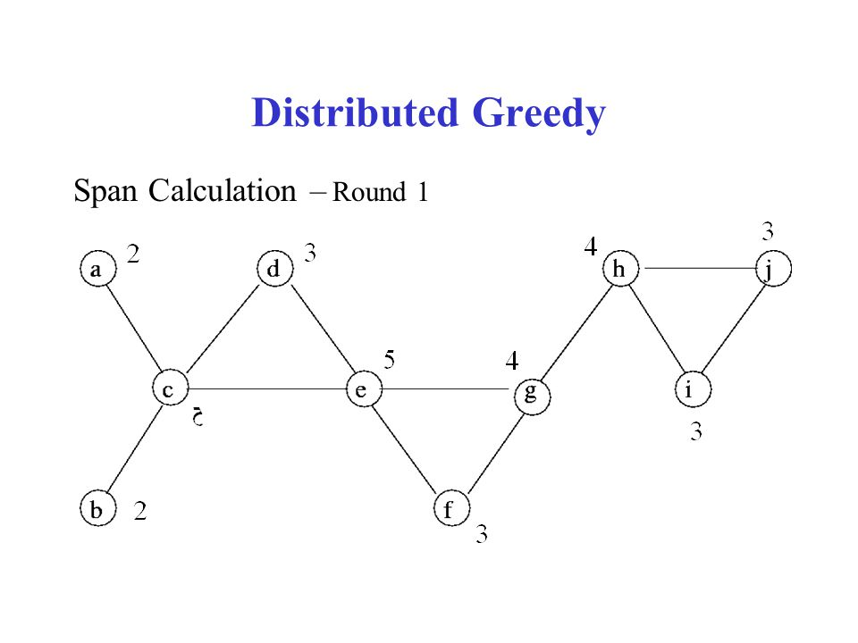 Distributed Greedy Span Calculation – Round 1