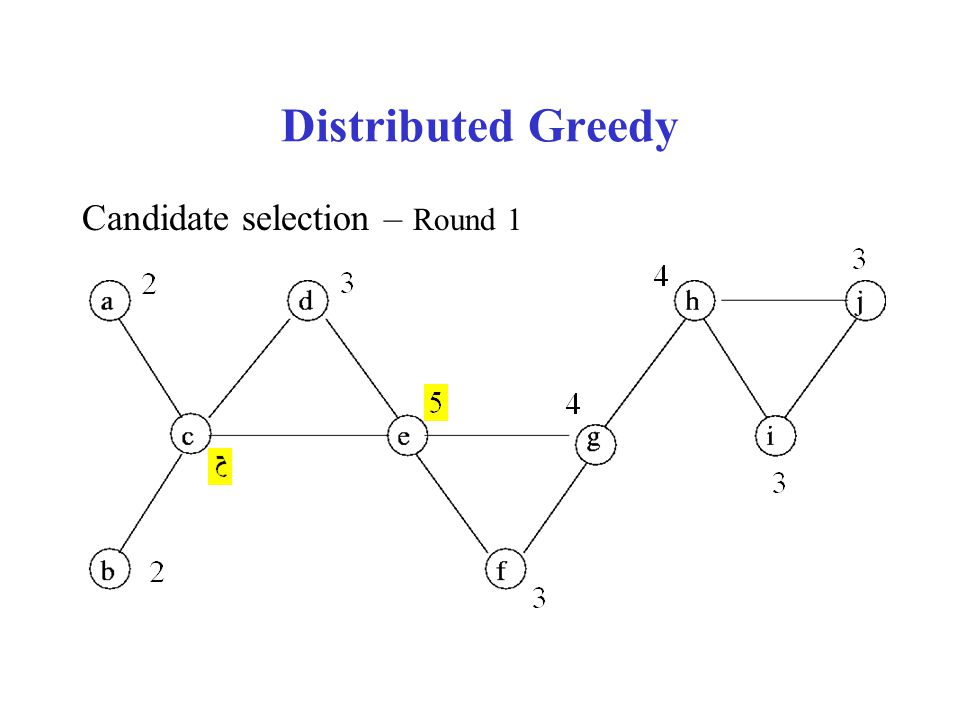 Distributed Greedy Candidate selection – Round 1