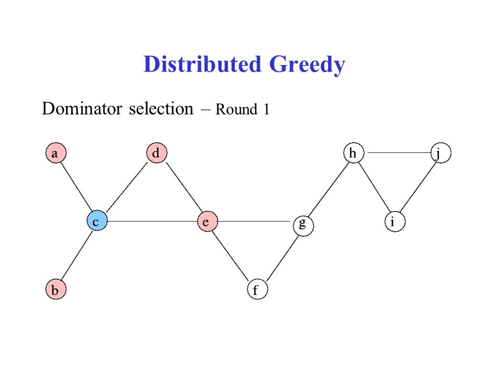 Distributed Greedy Dominator selection – Round 1
