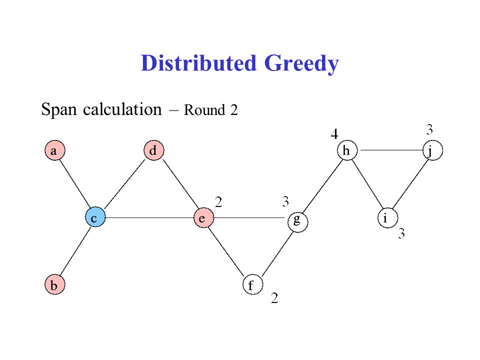Distributed Greedy Span calculation – Round 2