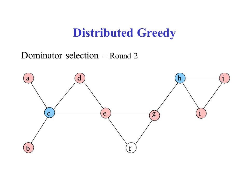 Distributed Greedy Dominator selection – Round 2