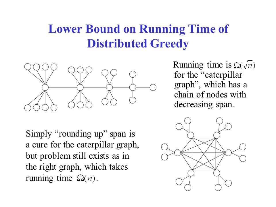 Lower Bound on Running Time of Distributed Greedy Running time is for the caterpillar graph , which has a chain of nodes with decreasing span.