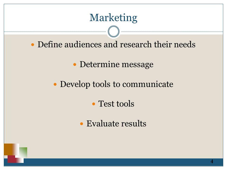 15 Marketing Publications