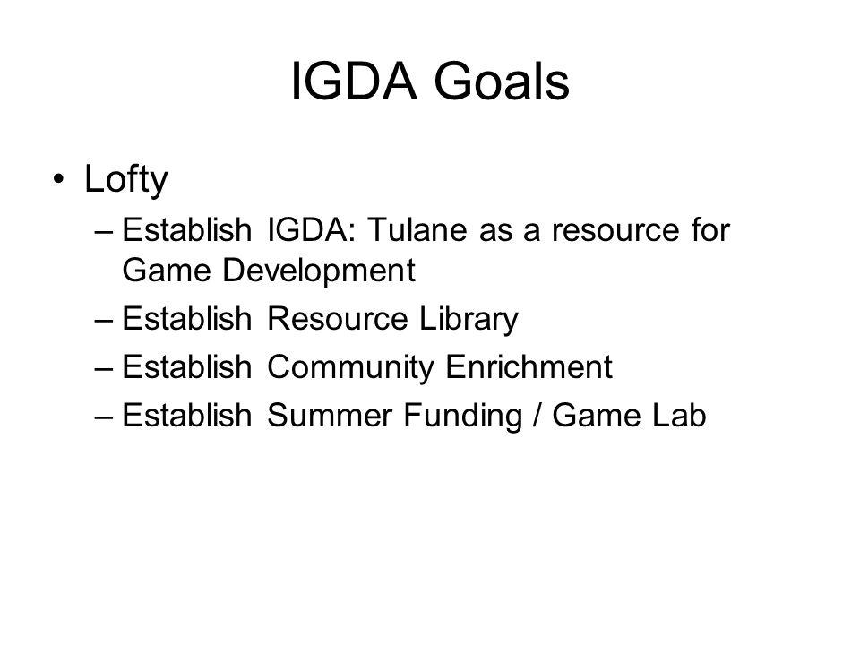 IGDA Goals Lofty –Establish IGDA: Tulane as a resource for Game Development –Establish Resource Library –Establish Community Enrichment –Establish Summer Funding / Game Lab