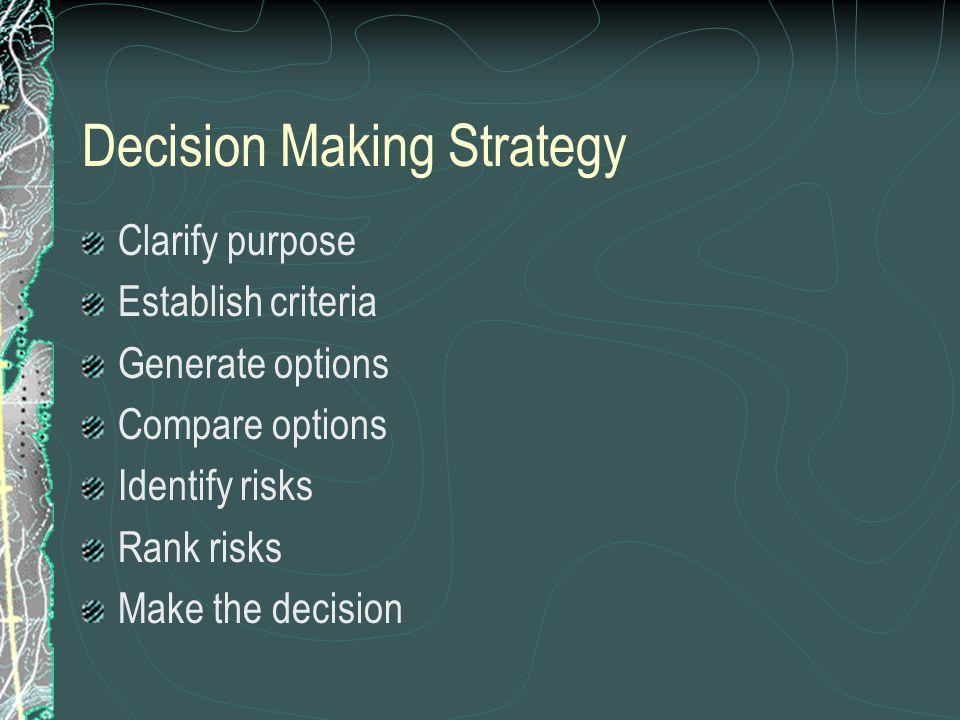 Decision Making Strategy Clarify purpose Establish criteria Generate options Compare options Identify risks Rank risks Make the decision