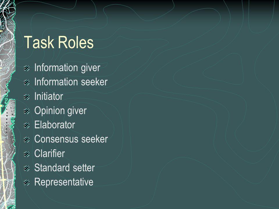 Task Roles Information giver Information seeker Initiator Opinion giver Elaborator Consensus seeker Clarifier Standard setter Representative