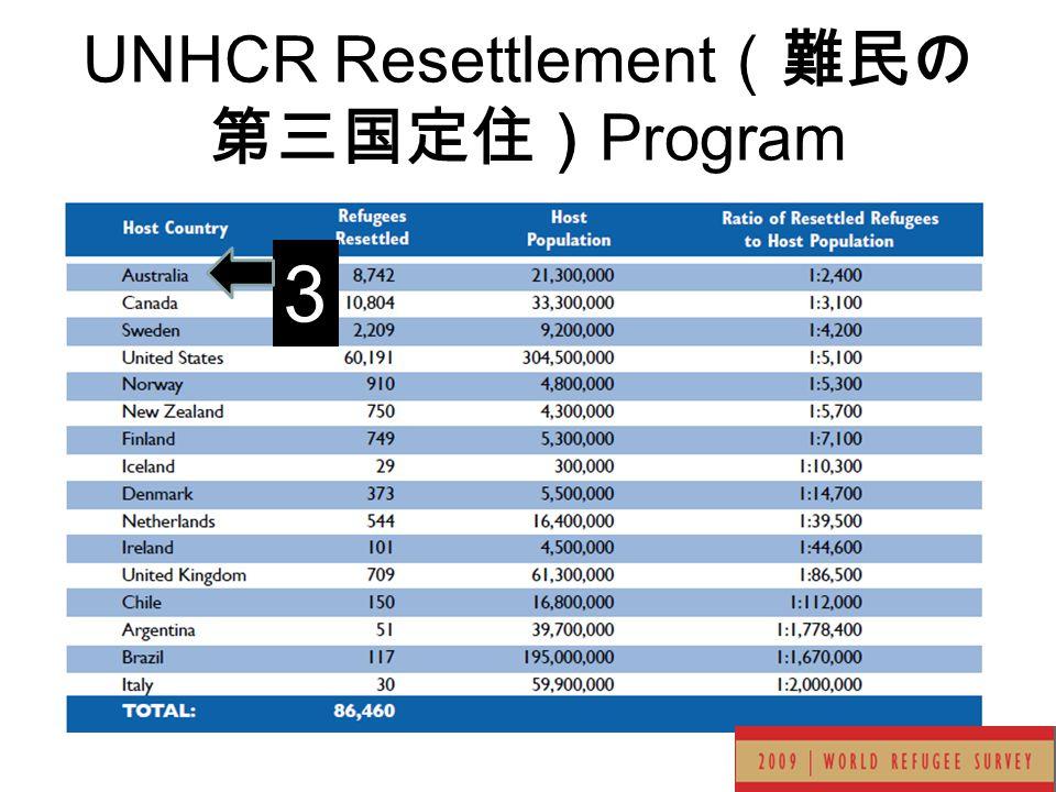 UNHCR Resettlement (難民の 第三国定住) Program 3