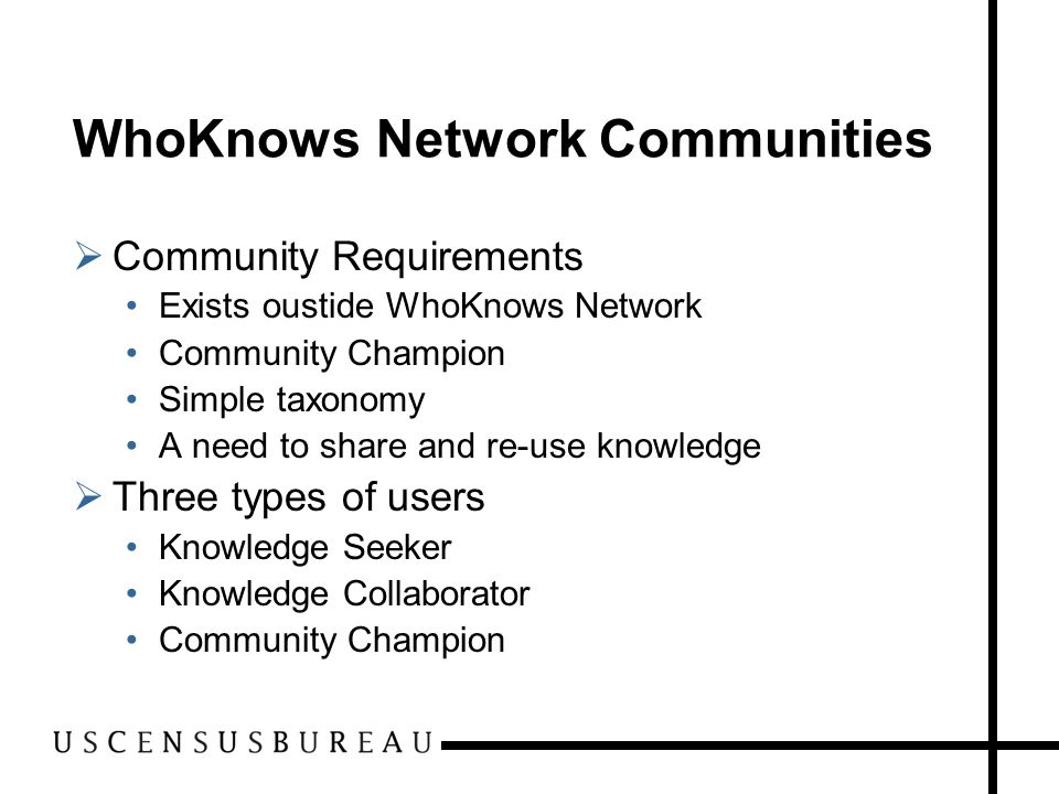 WhoKnows Network Communities  Community Requirements Exists oustide WhoKnows Network Community Champion Simple taxonomy A need to share and re-use kn