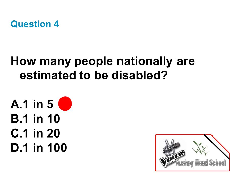Question 4 How many people nationally are estimated to be disabled? A.1 in 5 B.1 in 10 C.1 in 20 D.1 in 100