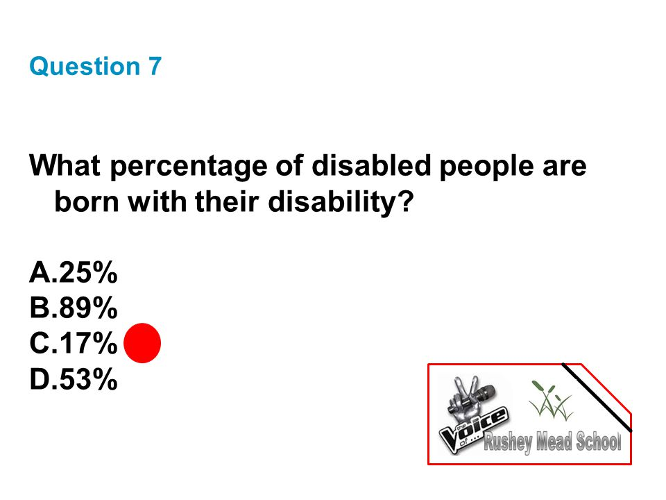 Question 7 What percentage of disabled people are born with their disability.