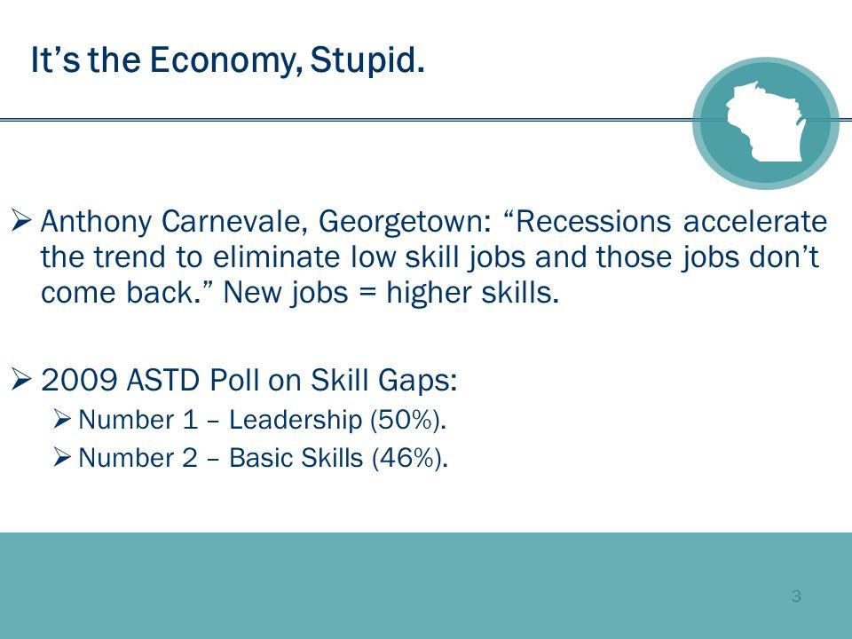 3 It's the Economy, Stupid.