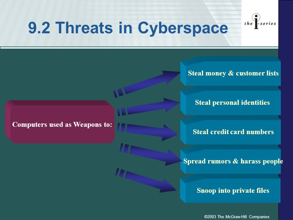 ©2003 The McGraw-Hill Companies 9.2 Threats in Cyberspace Computers used as Weapons to: Snoop into private files Spread rumors & harass people Steal credit card numbers Steal personal identities Steal money & customer lists